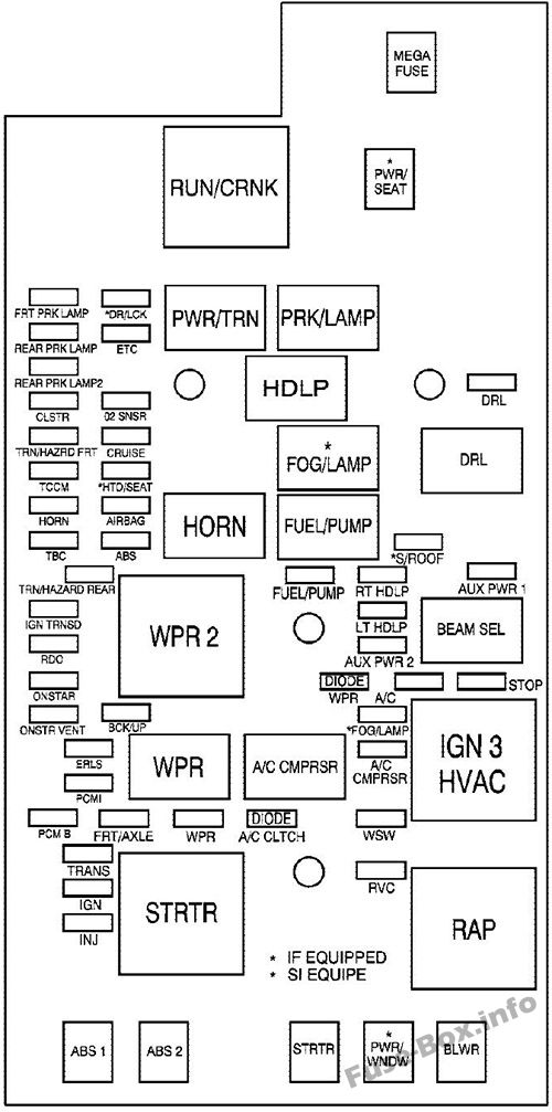 Under-hood fuse box diagram: GMC Canyon (2007)