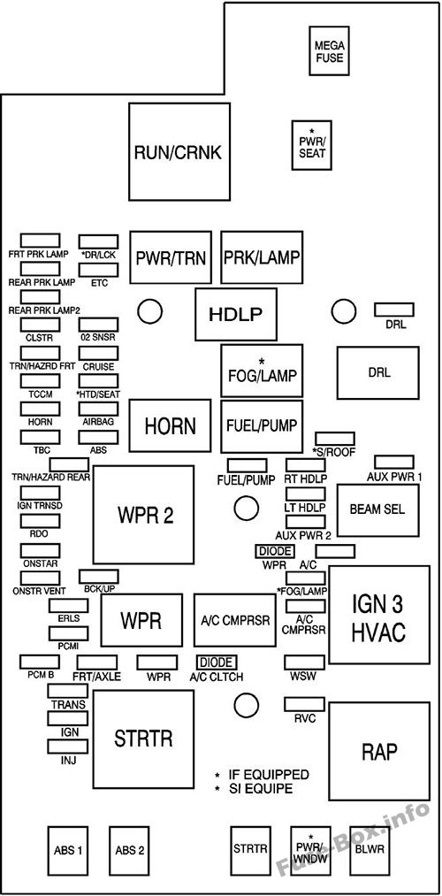 Under-hood fuse box diagram: GMC Canyon (2008)