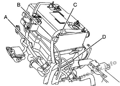 fuse box diagram gmc canyon (2004-2012)  fuse-box.info