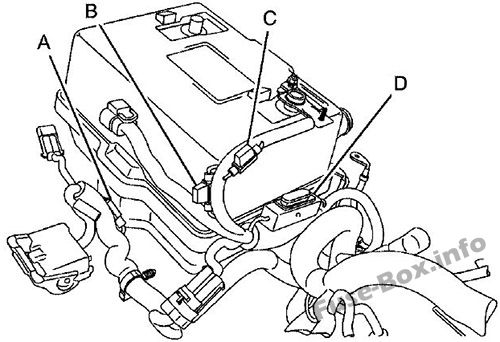 Gmc Canyon 2004 2012 Fuse Box Diagram