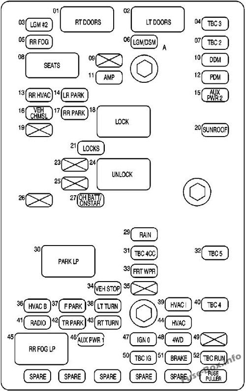 GMC Envoy 2002 2009_2002_rear 2006 envoy fuse box diagram wiring diagrams instructions