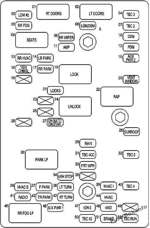 fuse box diagram gmc envoy (2002-2009)  fuse-box.info