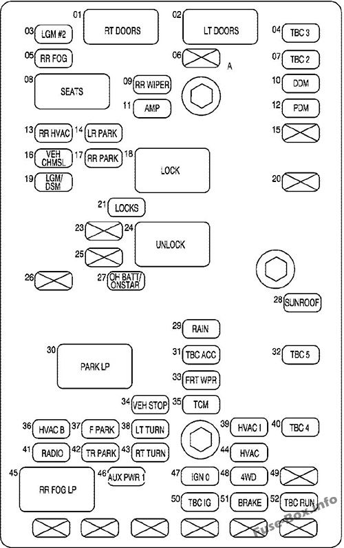 gmc envoy (2002-2009) 03 envoy fuse box 2003 gmc envoy fuse box diagram