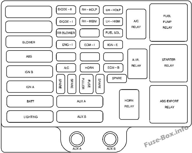 fuse box diagram  u0026gt  gmc savana  1997