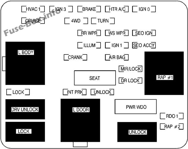 Instrument panel fuse box diagram: GMC Sierra (2001, 2002)