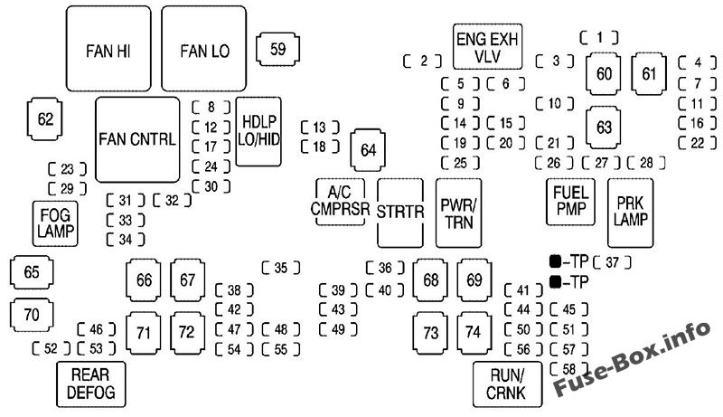 Fuse Box Diagram Gmc Sierra Mk3 2007 2013