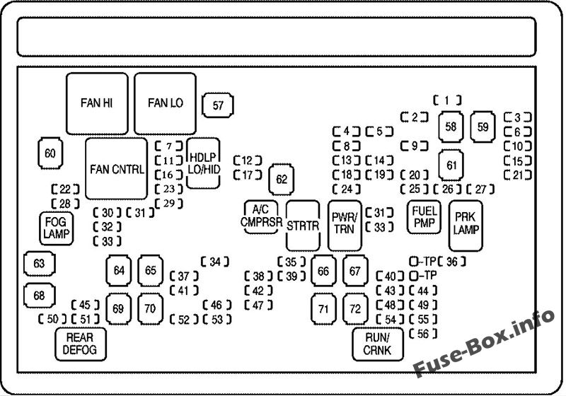 Fuse Box Diagram  U0026gt  Gmc Sierra  Mk3  2007