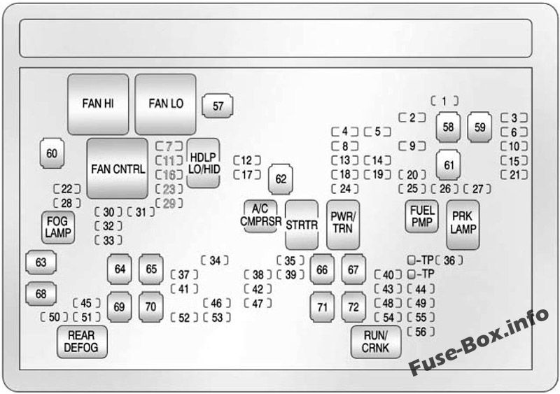 fuse box diagram gmc sierra mk3 2007 2013. Black Bedroom Furniture Sets. Home Design Ideas