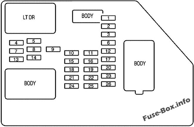 Instrument panel fuse box diagram: GMC Sierra (2008)