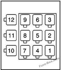 Relay Block B: GMC T6500, T7500, T8500 (2003, 2004, 2005, 2006, 2007, 2008, 2009, 2010)