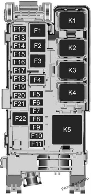 Trunk fuse box diagram: GMC Terrain (2018)