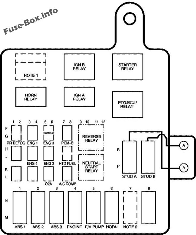 [TVPR_3874]  Fuse Box Diagram GMC Topkick (2003-2010) | 05 Chevy C5500 Duramax Wiring Diagram |  | Fuse-Box.info