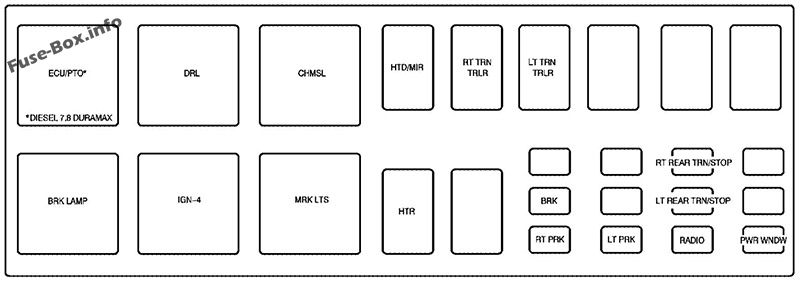 Instrument panel fuse box #2 diagram: GMC Topkick (2008, 2009)