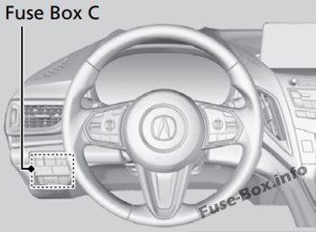 Fuse Box Diagrams > Acura RDX (2019-...) Acura Rdx Fuse Box Location on