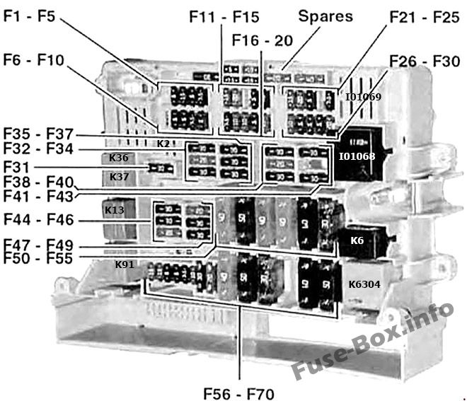 Interior fuse box diagram: BMW 3-Series (2005, 2006, 2007)