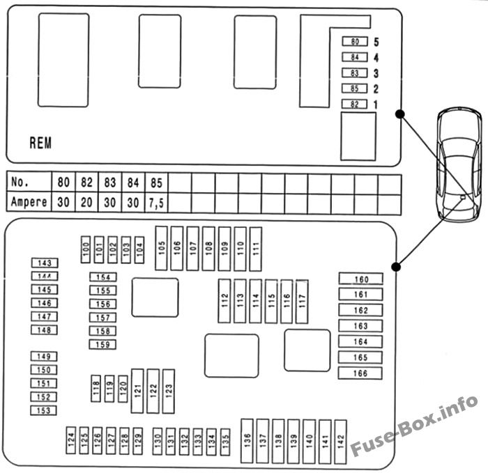fuse box diagram bmw 3 f31  f34  2012
