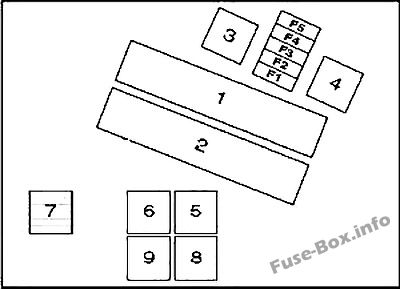 Under-hood fuse box diagram: BMW 5-Series (1996, 1997, 1998, 1999, 2000, 2001, 2002, 2003)