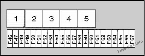 Trunk fuse box diagram: BMW 5-Series (1996, 1997, 1998, 1999, 2000, 2001, 2002, 2003)