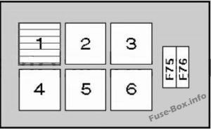 Fuse Box Diagrams > BMW 5-Series (E39; 1996-2003) A Bmw E Fuse Box Location on
