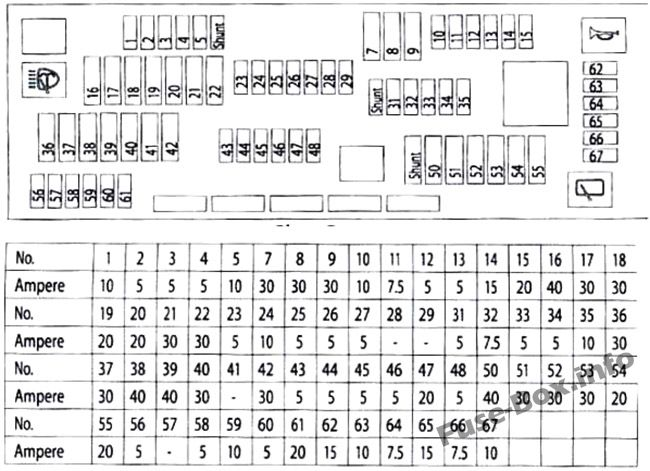 Fuse Box Diagram Bmw 5 F11  F07  F18  2011
