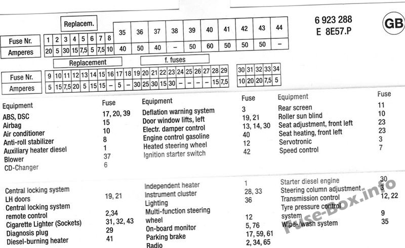 1995 bmw 7 series fuse box location - wiring diagram dive-data -  dive-data.disnar.it  disnar.it