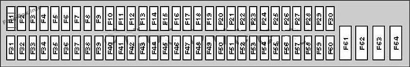 fuse box diagram bmw x5 (e53; 2000-2006)  fuse-box.info