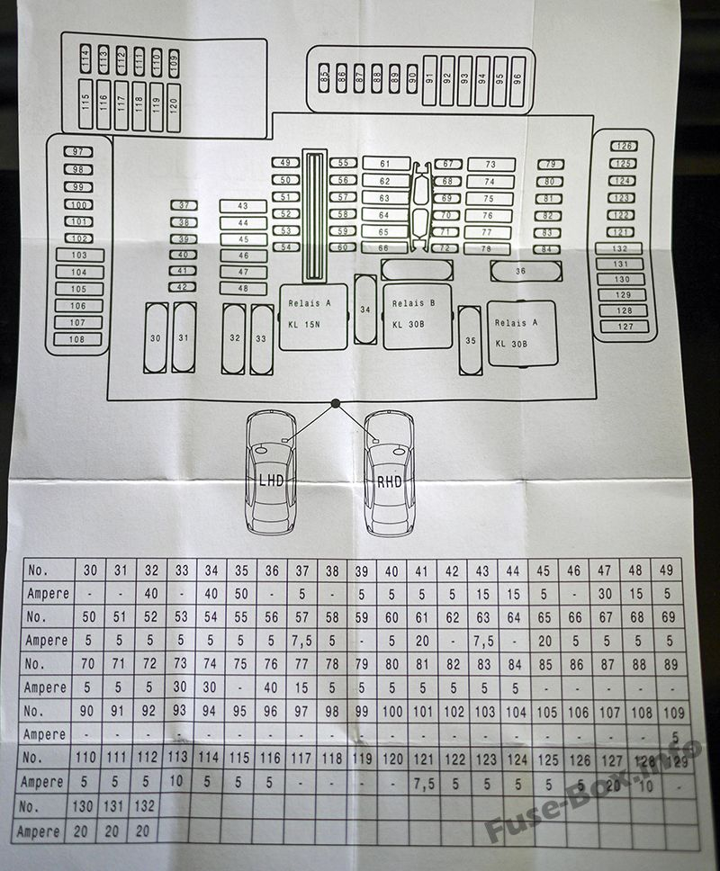 bmw i3 2014 2019 saturn relay fuse box diagram 2006 saturn relay fuse box
