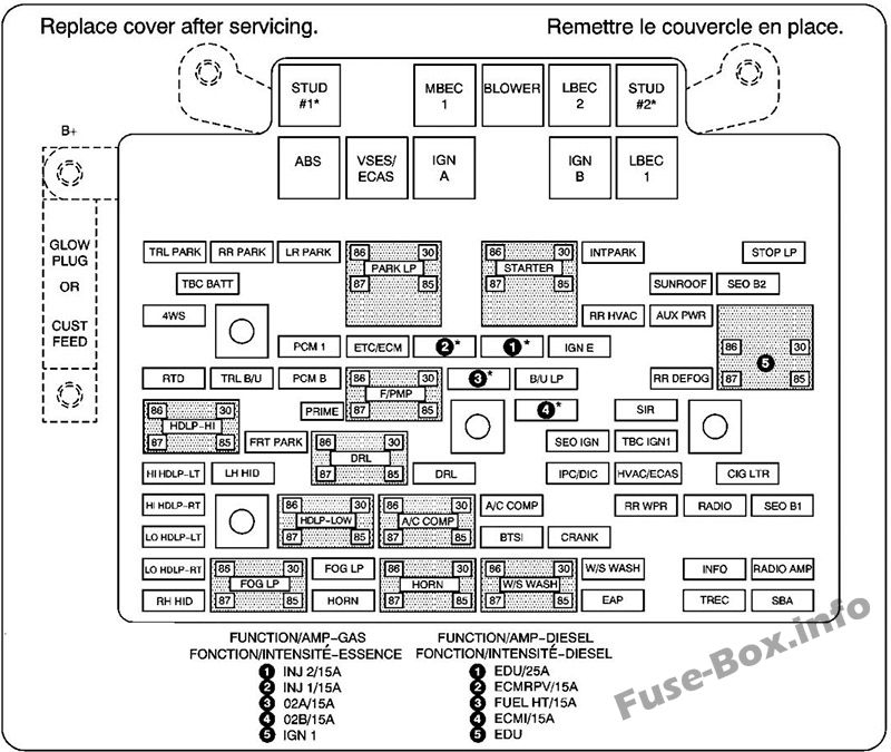Under-hood fuse box diagram: GMC Yukon / Yukon XL (2003, 2004)