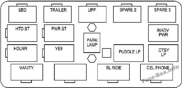 Fuse Box Diagram Gmc Yukon  2000