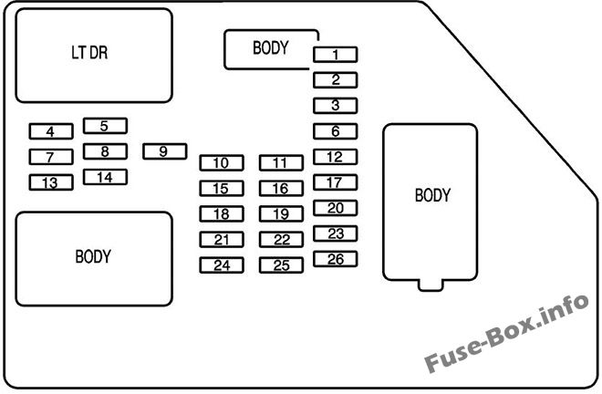 Instrument panel fuse box diagram: GMC Yukon / Yukon XL (2008)