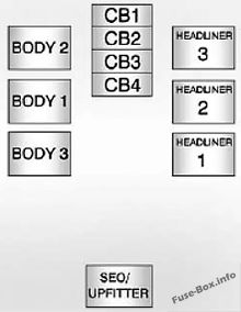 Fuse       Box       Diagram      GMC    Yukon     2007   2014