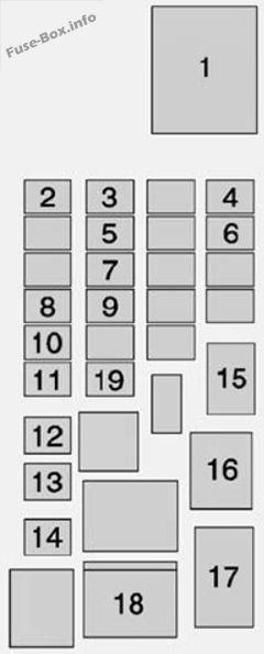 Trunk fuse box diagram: GMC Yukon / Yukon XL (2015, 2016)