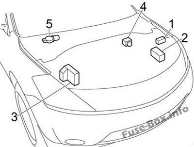 Fuse Box Diagram Nissan Murano (Z50; 2003-2007)   2005 Nissan Murano Fuse Box      Fuse-Box.info
