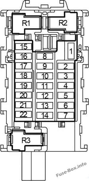 Instrument panel fuse box diagram: Nissan Versa Note / Note (2013-2018)