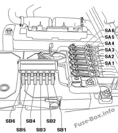 Under-hood fuse box diagram: Volkswagen Amarok (2010-2017)