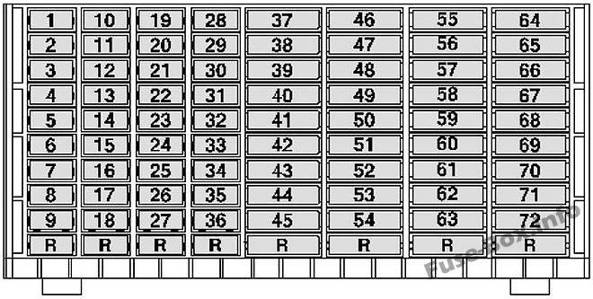 Instrument panel fuse box diagram: Volkswagen Amarok (2010-2017)