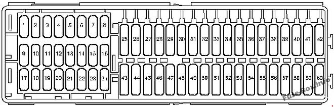 Instrument panel fuse box diagram: Volkswagen Caddy (2011, 2012, 2013, 2014, 2015)
