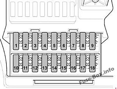 Fuse box diagram (on left A-pillar): Volkswagen Crafter (2007-2015)