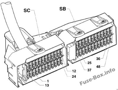 Instrument panel fuse box #1 diagram: Volkswagen Fox (2004, 2005, 2006, 2007, 2008, 2009)