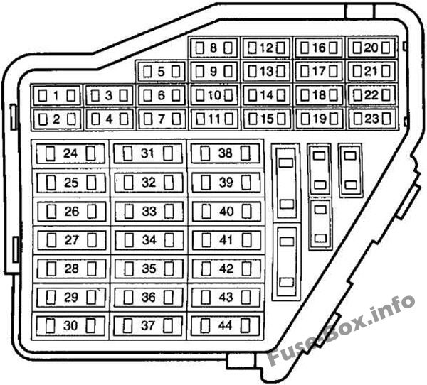 fuse box diagram volkswagen golf iv bora mk4 1997 2004. Black Bedroom Furniture Sets. Home Design Ideas