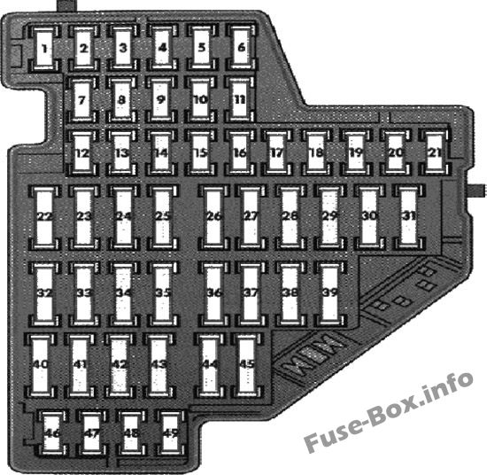 Instrument panel fuse box diagram: Volkswagen Golf V (2004, 2005, 2006, 2007, 2008, 2009)