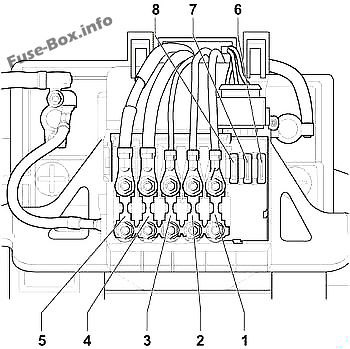 Fuse Box Diagram Volkswagen New Beetle (1998-2011)Fuse-Box.info