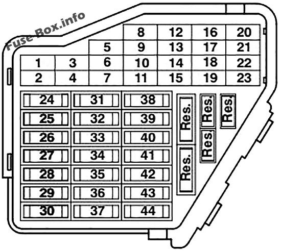 fuse box diagram volkswagen passat b5 1997 2005. Black Bedroom Furniture Sets. Home Design Ideas