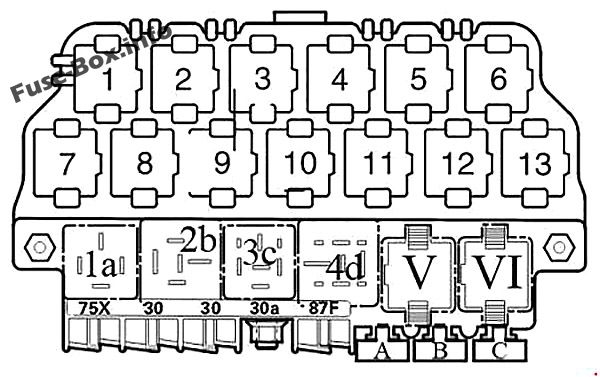 Auxiliary relay panel above relay panel: Volkswagen Passat B5 (1997-2005)