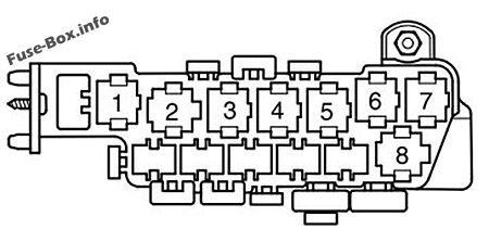 Auxiliary relay panel behind relay panel: Volkswagen Passat B5 (1997-2005)