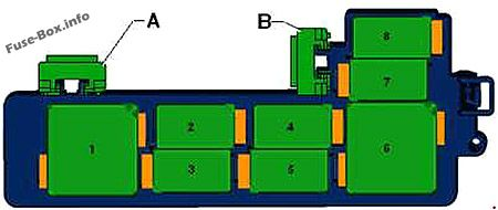Fuse Box Diagram Volkswagen Passat B7 (2011-2015)