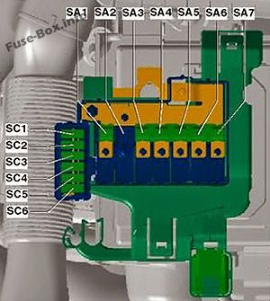Fuse Box Diagram > Volkswagen Polo (6r/mk5