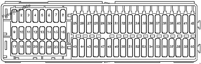 Fuse Box Diagram Volkswagen Polo (6r/mk5; 2009-2017)