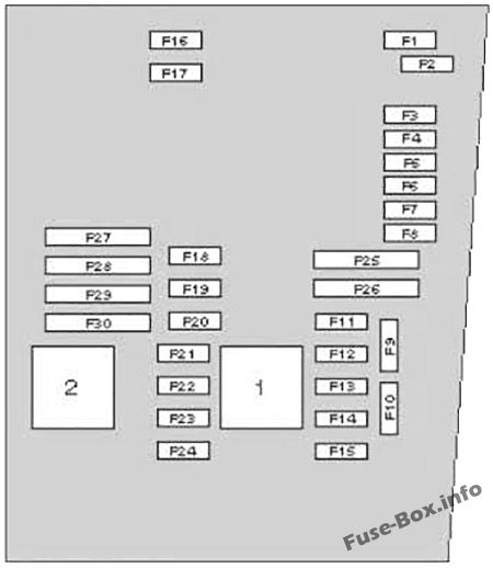 Under-hood fuse box diagram: Volkswagen Tiguan (2008-2017)