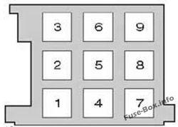 Fuse Box Diagram Volkswagen Tiguan (2008-2017)Fuse-Box.info